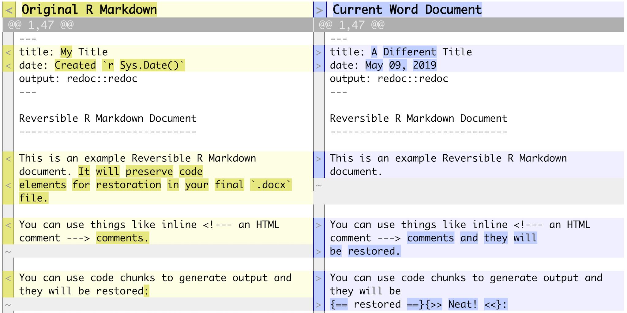 Reversible Reproducible Documents • redoc